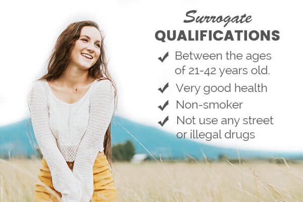 Surrogate Qualifications in Augusta ME, Surrogate Qualifications Augusta ME, Augusta ME Surrogate Qualifications, Surrogate Qualifications, Surrogate, Surrogate Agency, Surrogacy